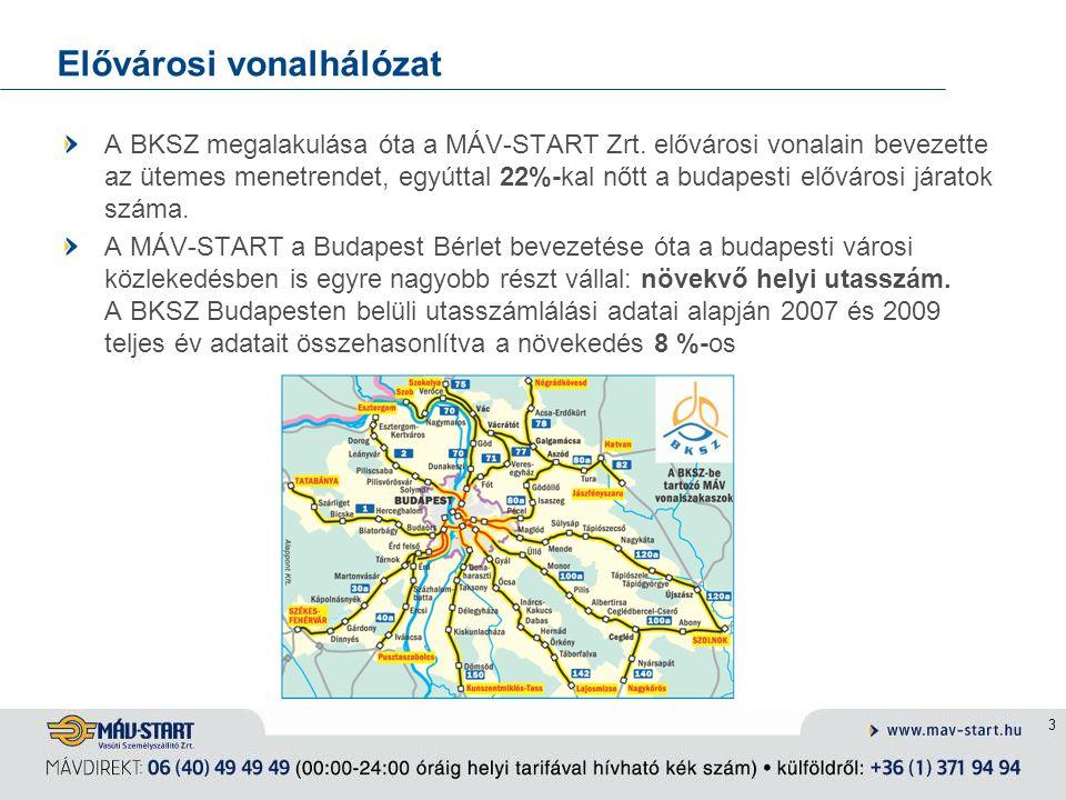 Elővárosi vonalhálózat