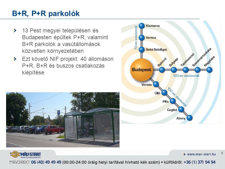 B+R, P+R parkolók 13 Pest megyei településen és