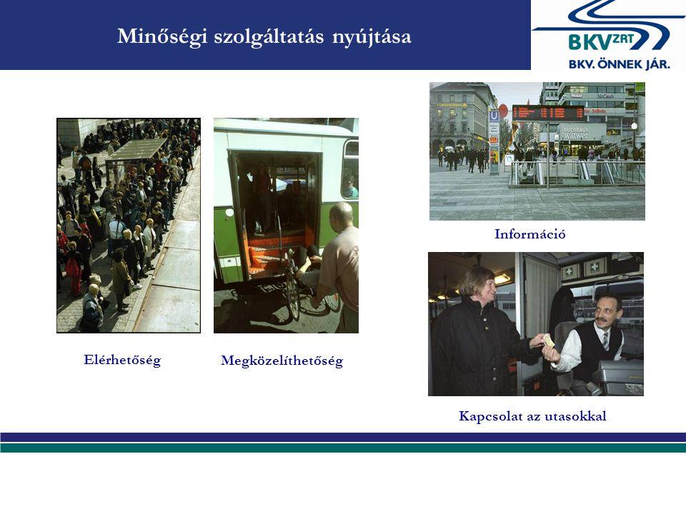 Alacsonypadlós járművekkel ki nem szolgált területek 2010-ben.