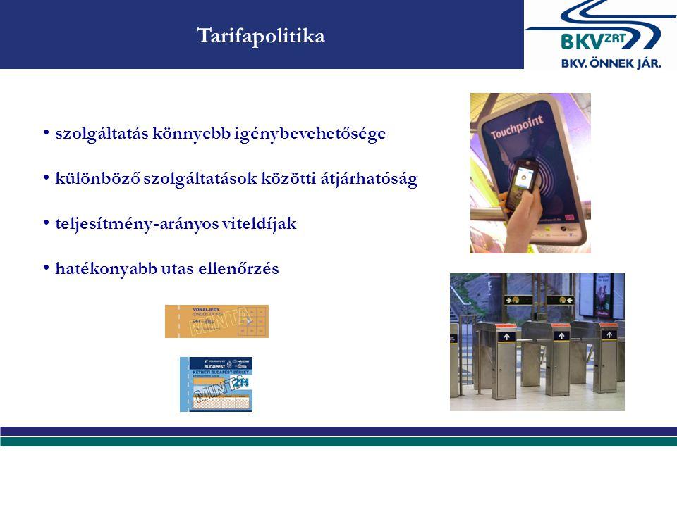 Forgalomirányítási és utastájékoztatási rendszer fejlesztése (FUTÁR)