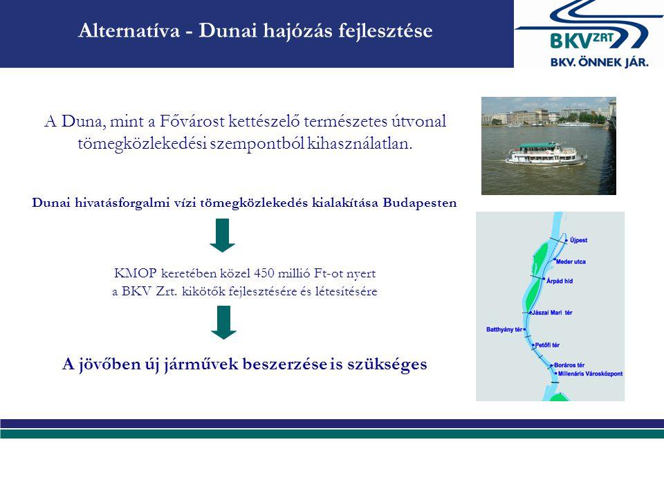 Alternatíva - A kerékpáros közlekedés és a közösségi közlekedés kapcsolata
