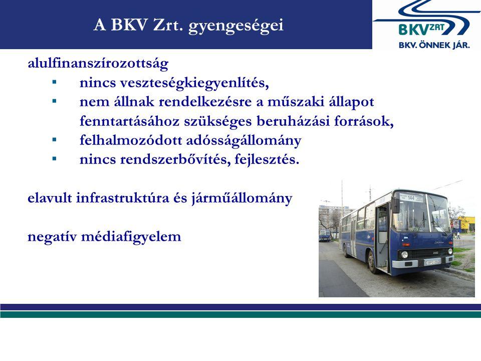 BKV Zrt. jövőképe utasbarát és versenyképes,
