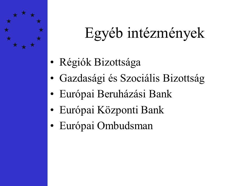 Egyéb intézmények Régiók Bizottsága Gazdasági és Szociális Bizottság