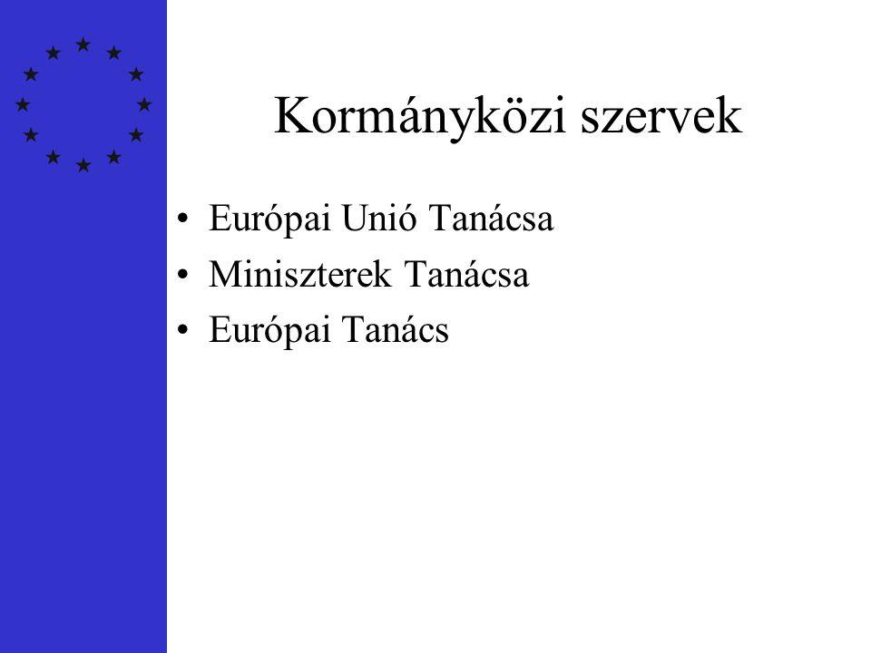 Kormányközi szervek Európai Unió Tanácsa Miniszterek Tanácsa