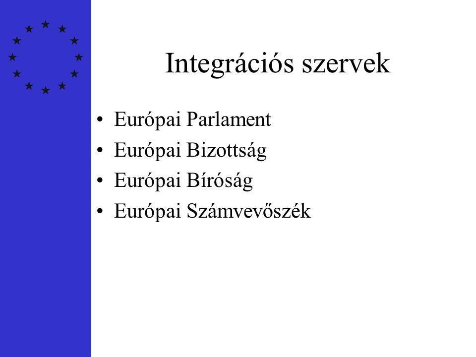 Integrációs szervek Európai Parlament Európai Bizottság