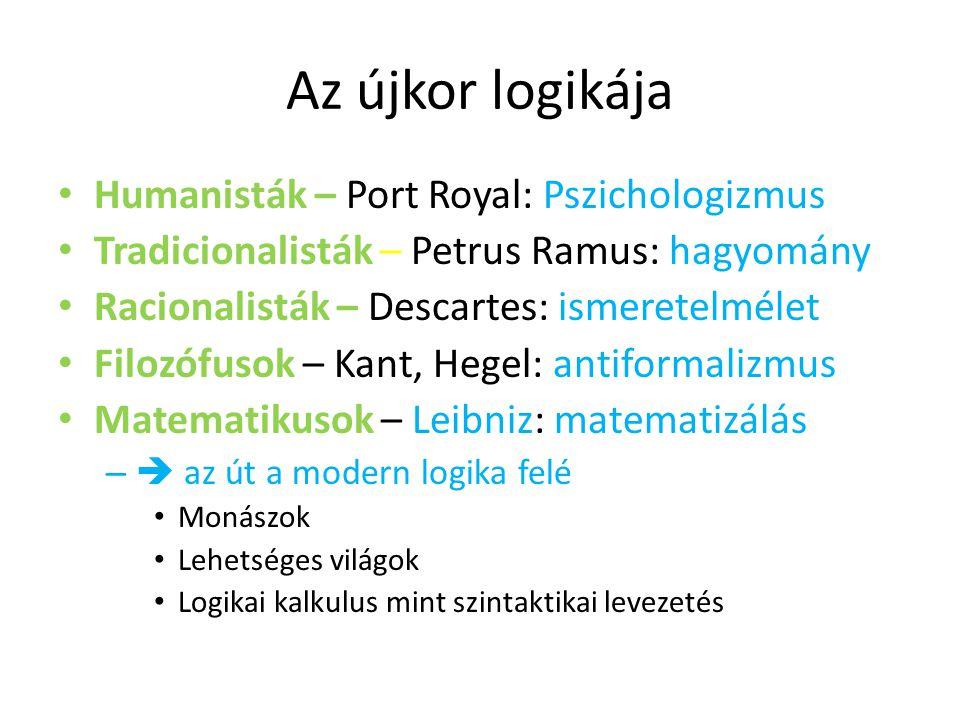 Az újkor logikája Humanisták – Port Royal: Pszichologizmus
