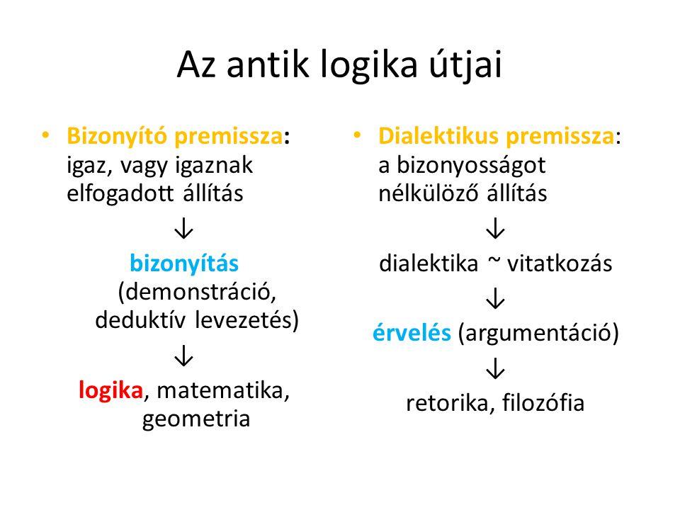 Az antik logika útjai Bizonyító premissza: igaz, vagy igaznak elfogadott állítás. ↓ bizonyítás (demonstráció, deduktív levezetés)