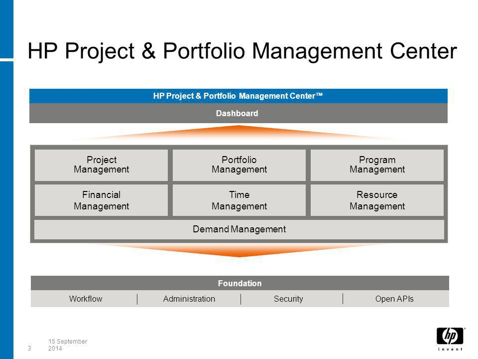 HP Project & Portfolio Management Center