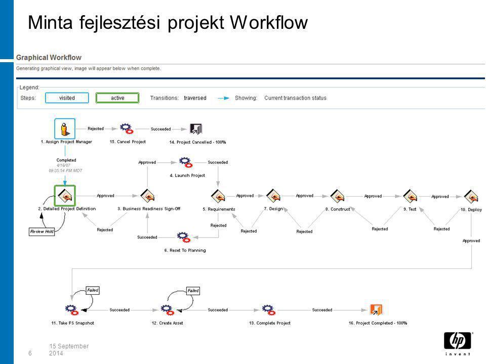 Minta fejlesztési projekt Workflow