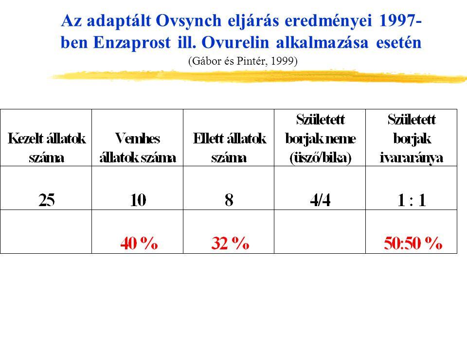 Az adaptált Ovsynch eljárás eredményei 1997-ben Enzaprost ill