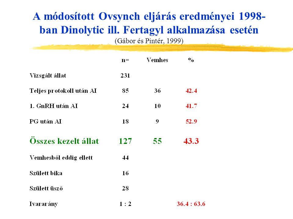 A módosított Ovsynch eljárás eredményei 1998-ban Dinolytic ill