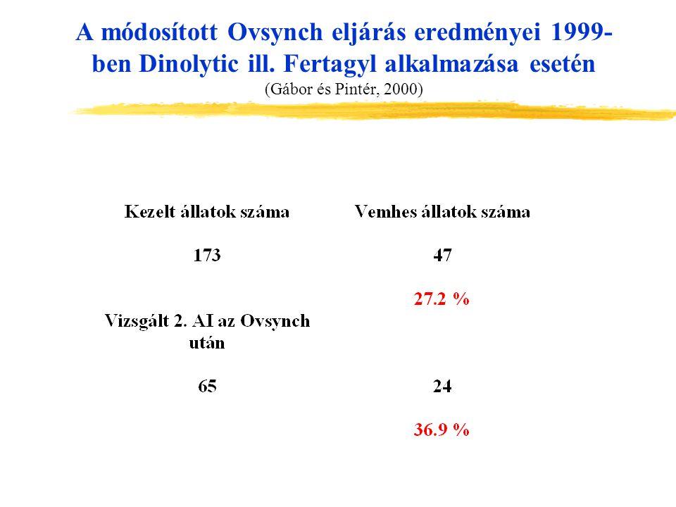 A módosított Ovsynch eljárás eredményei 1999-ben Dinolytic ill
