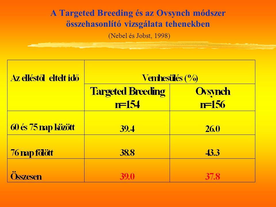 A Targeted Breeding és az Ovsynch módszer összehasonlító vizsgálata tehenekben (Nebel és Jobst, 1998)