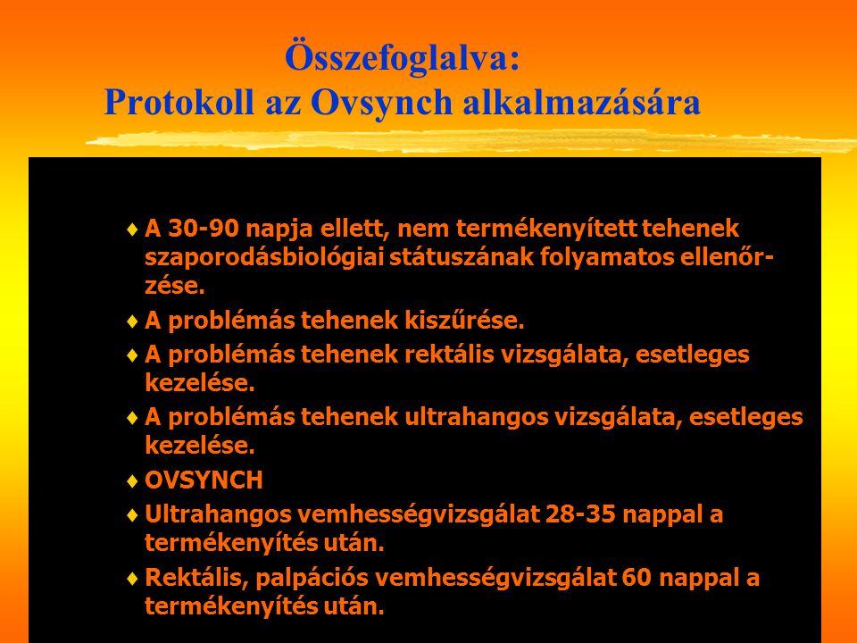 Összefoglalva: Protokoll az Ovsynch alkalmazására