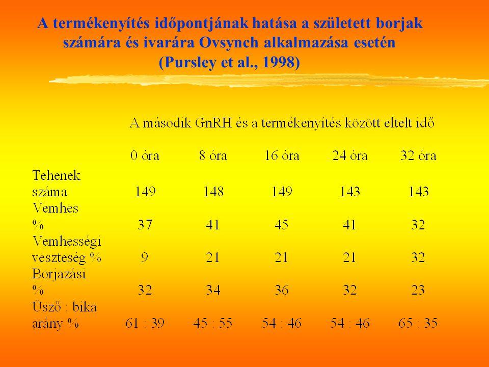 A termékenyítés időpontjának hatása a született borjak számára és ivarára Ovsynch alkalmazása esetén (Pursley et al., 1998)