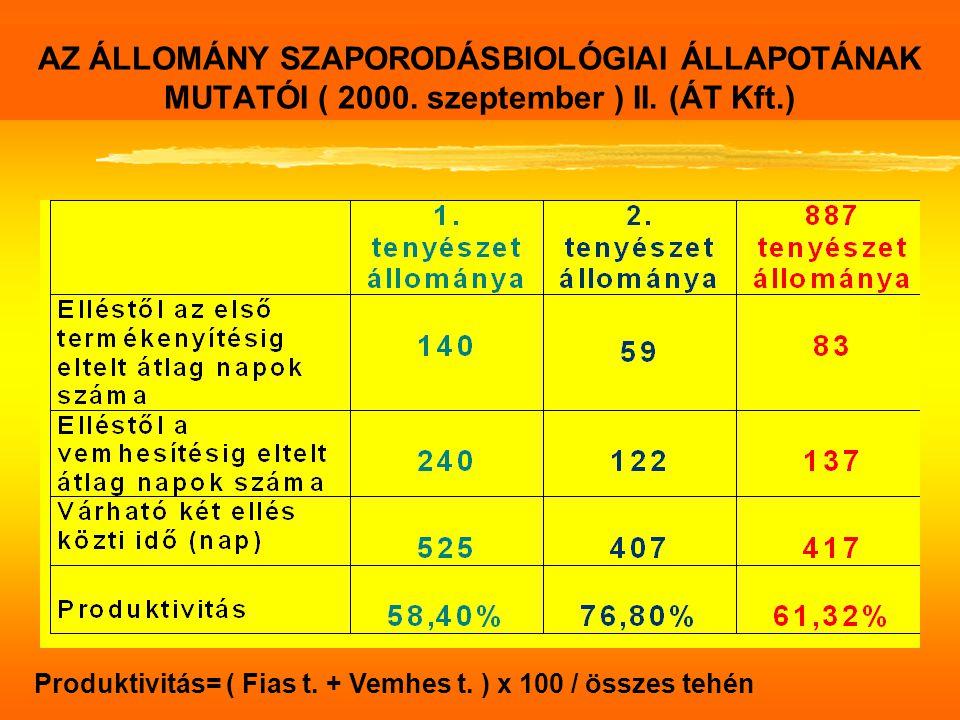 AZ ÁLLOMÁNY SZAPORODÁSBIOLÓGIAI ÁLLAPOTÁNAK MUTATÓI ( 2000