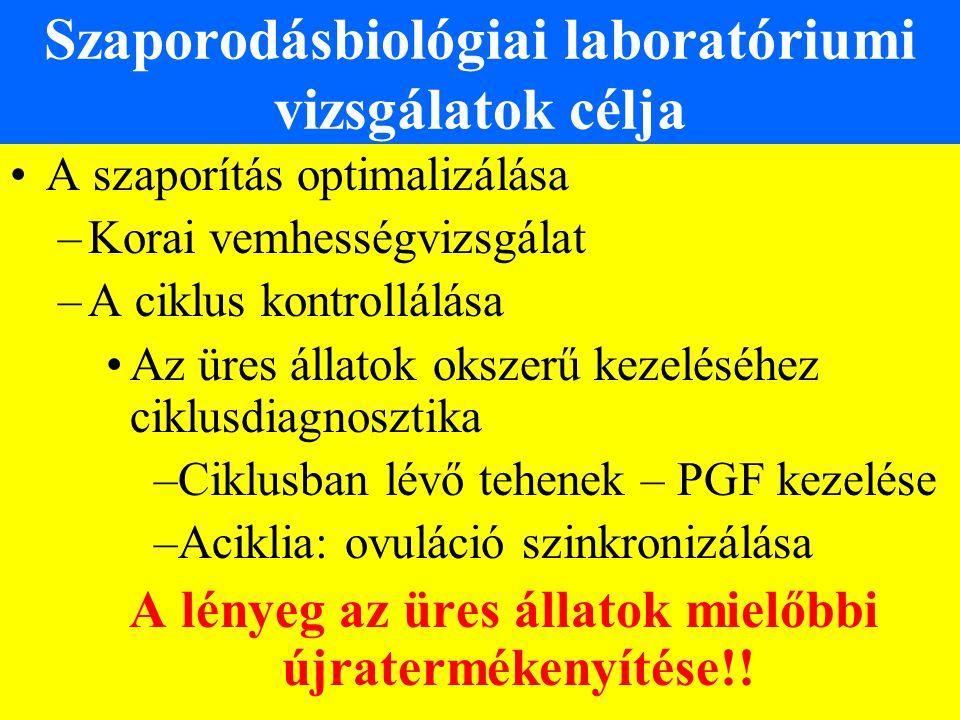 Szaporodásbiológiai laboratóriumi vizsgálatok célja