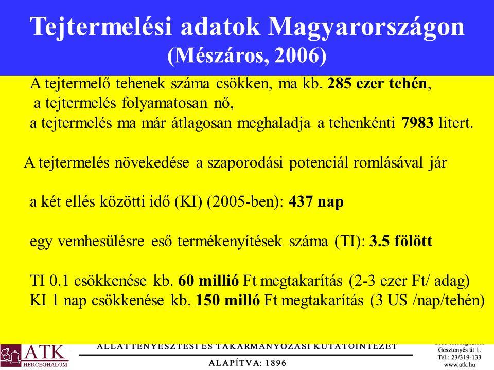 Tejtermelési adatok Magyarországon