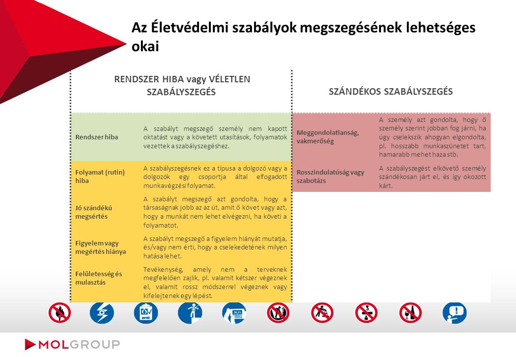 Tanácsok az Életvédelmi szabályok oktatásához
