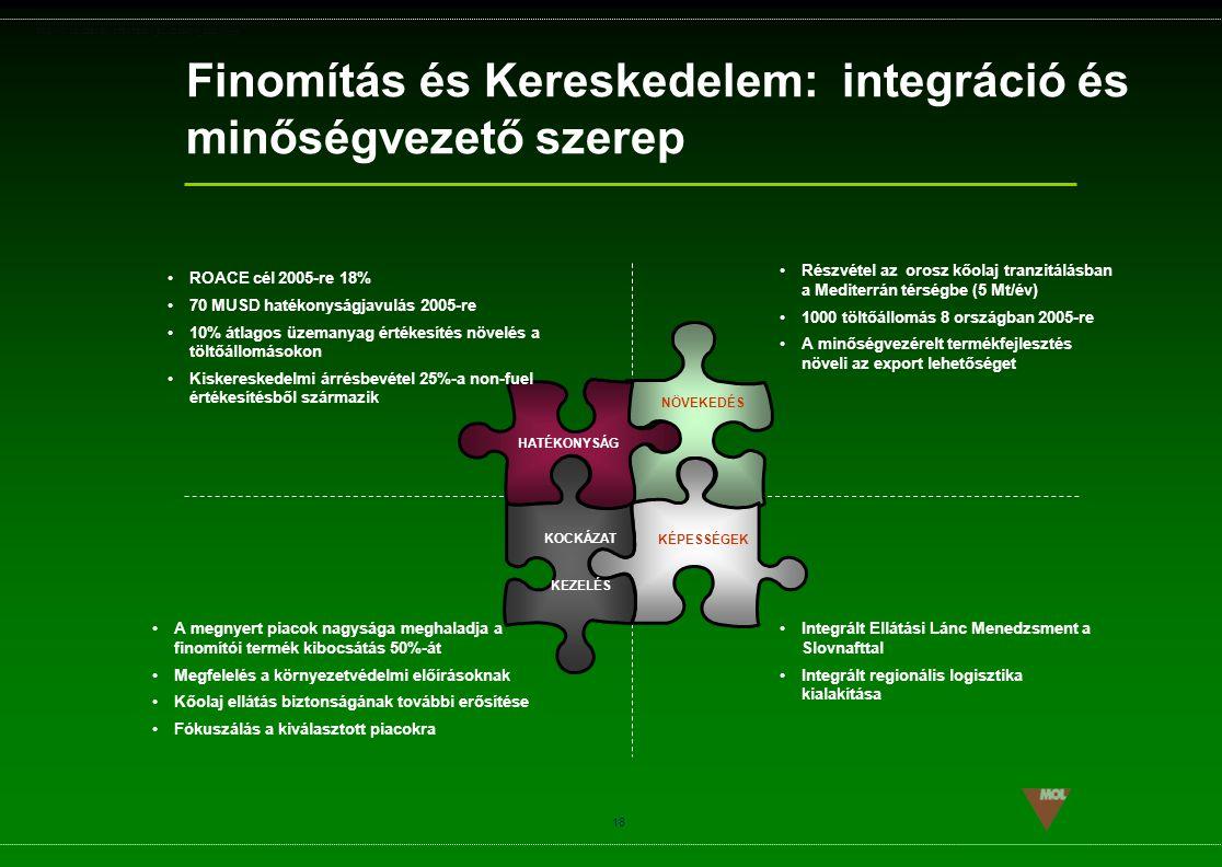 Finomítás és Kereskedelem: integráció és minőségvezető szerep