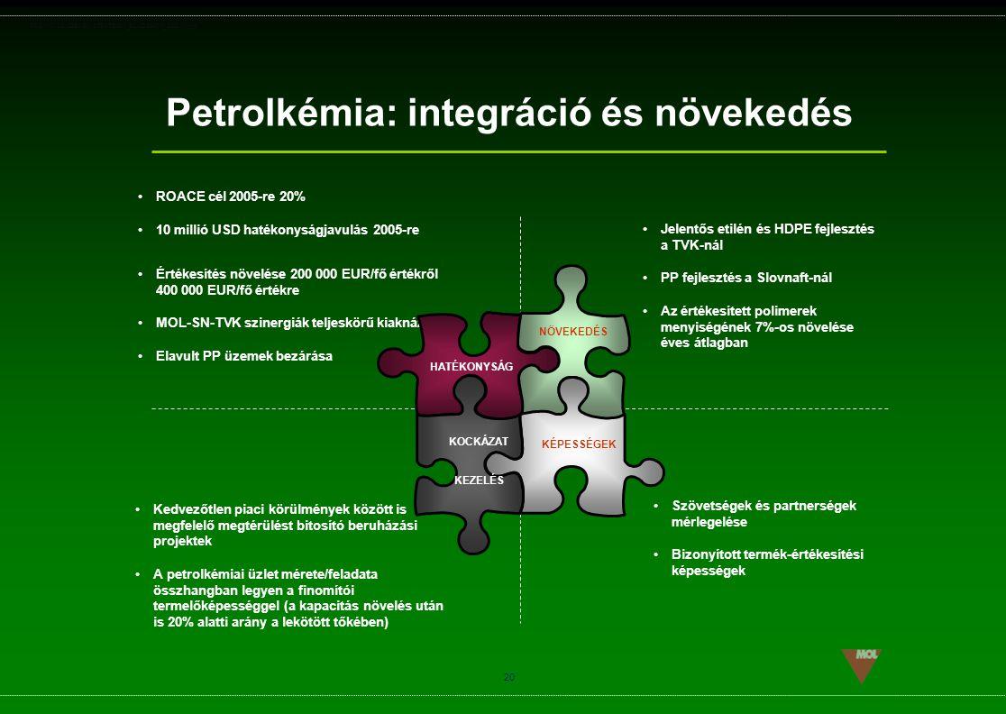 Petrolkémia: integráció és növekedés