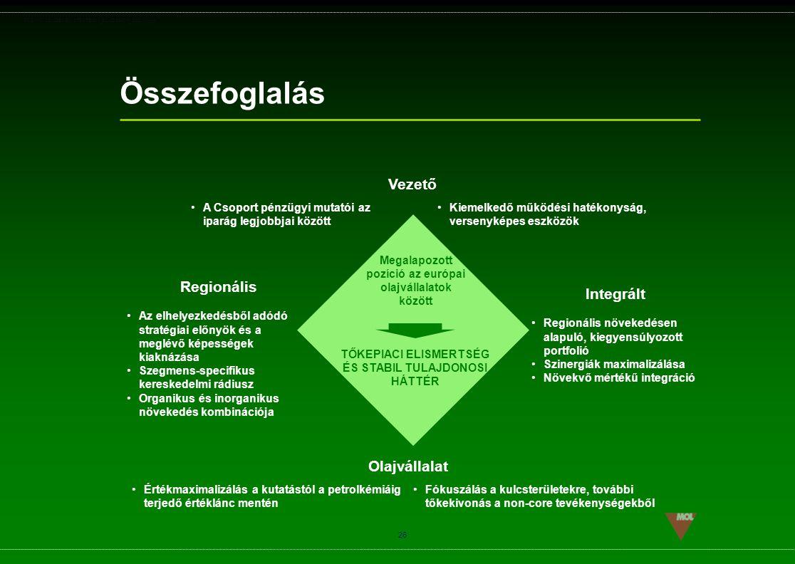 Összefoglalás Vezető Regionális Integrált Olajvállalat