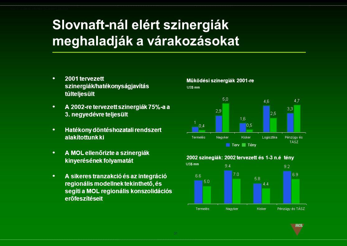 Slovnaft-nál elért szinergiák meghaladják a várakozásokat