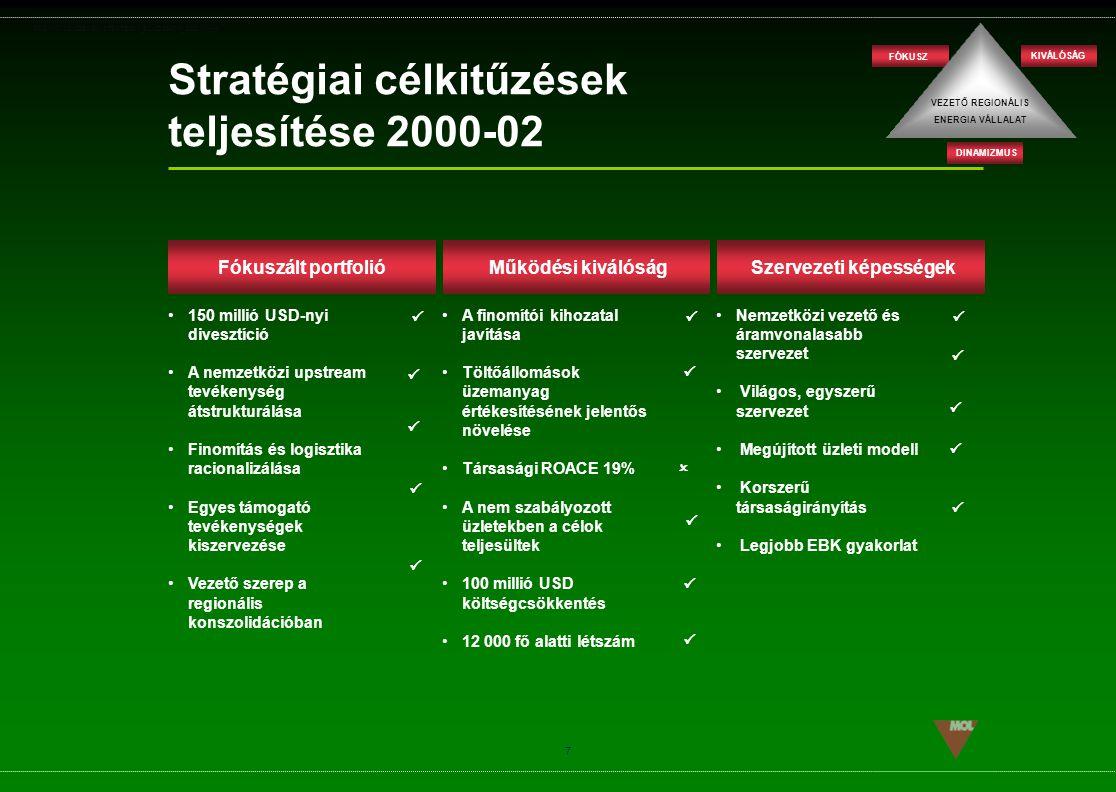 Stratégiai célkitűzések teljesítése 2000-02