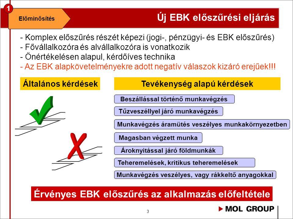 Új EBK előszűrési eljárás