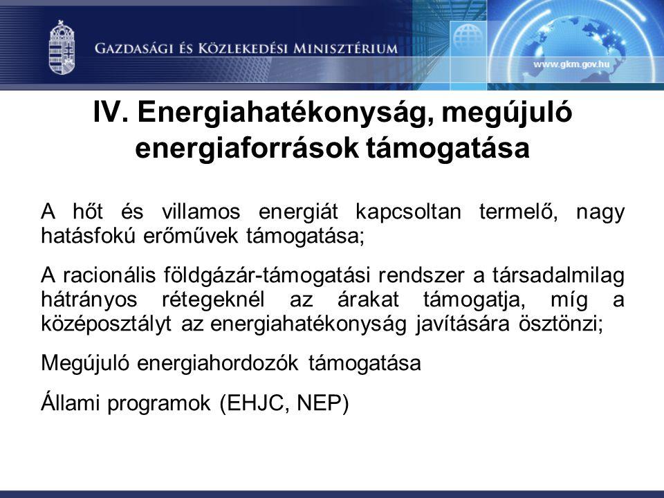 IV. Energiahatékonyság, megújuló energiaforrások támogatása