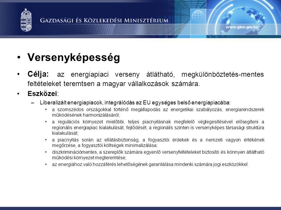 Versenyképesség Célja: az energiapiaci verseny átlátható, megkülönböztetés-mentes feltételeket teremtsen a magyar vállalkozások számára.
