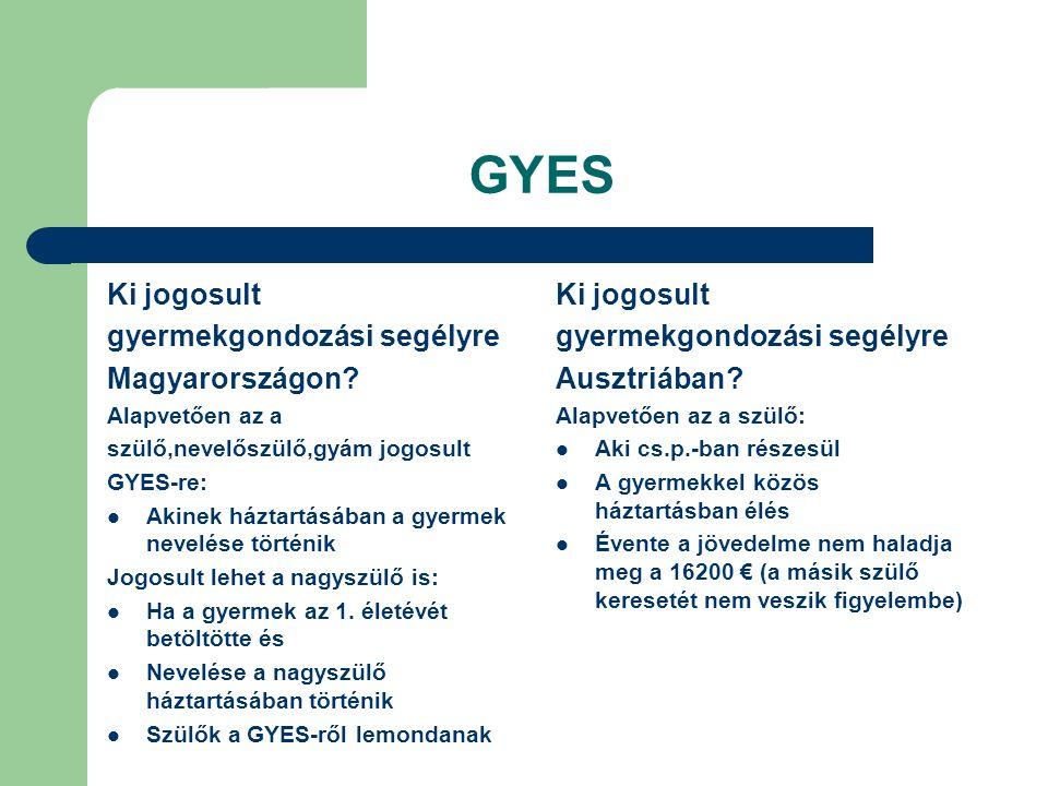 GYES Ki jogosult gyermekgondozási segélyre Magyarországon Ki jogosult