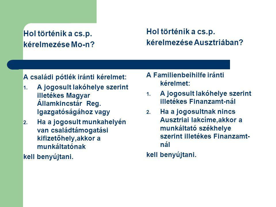 kérelmezése Ausztriában Hol történik a cs.p. kérelmezése Mo-n