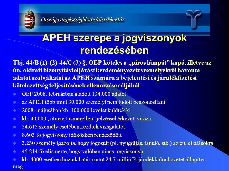 APEH szerepe a jogviszonyok rendezésében