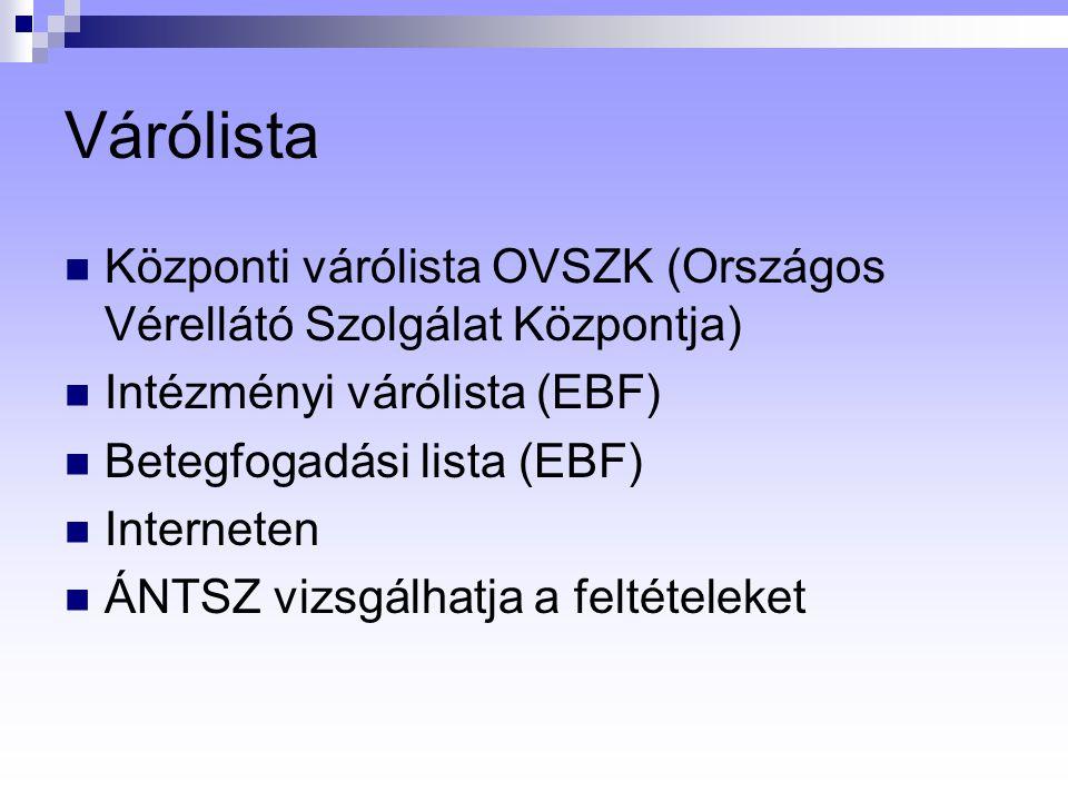 Várólista Központi várólista OVSZK (Országos Vérellátó Szolgálat Központja) Intézményi várólista (EBF)