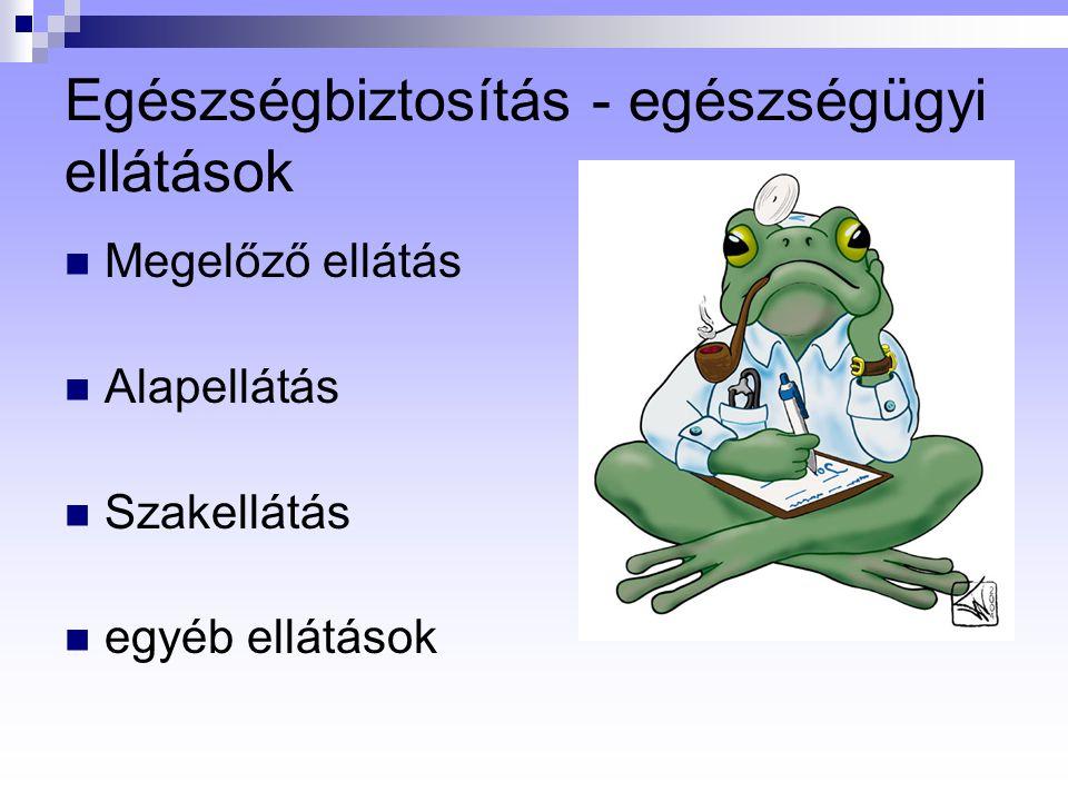 Egészségbiztosítás - egészségügyi ellátások
