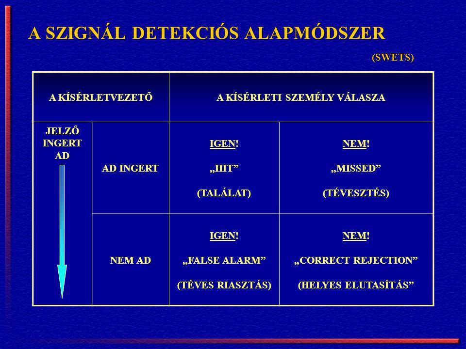 A SZIGNÁL DETEKCIÓS ALAPMÓDSZER (SWETS)