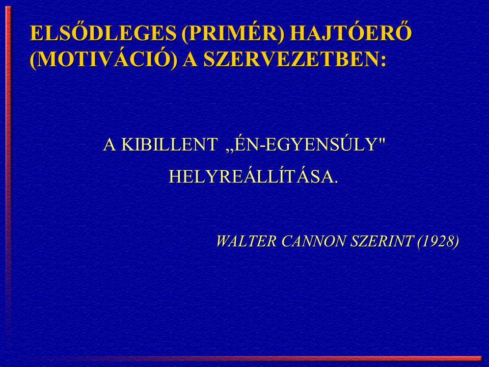 ELSŐDLEGES (PRIMÉR) HAJTÓERŐ (MOTIVÁCIÓ) A SZERVEZETBEN: