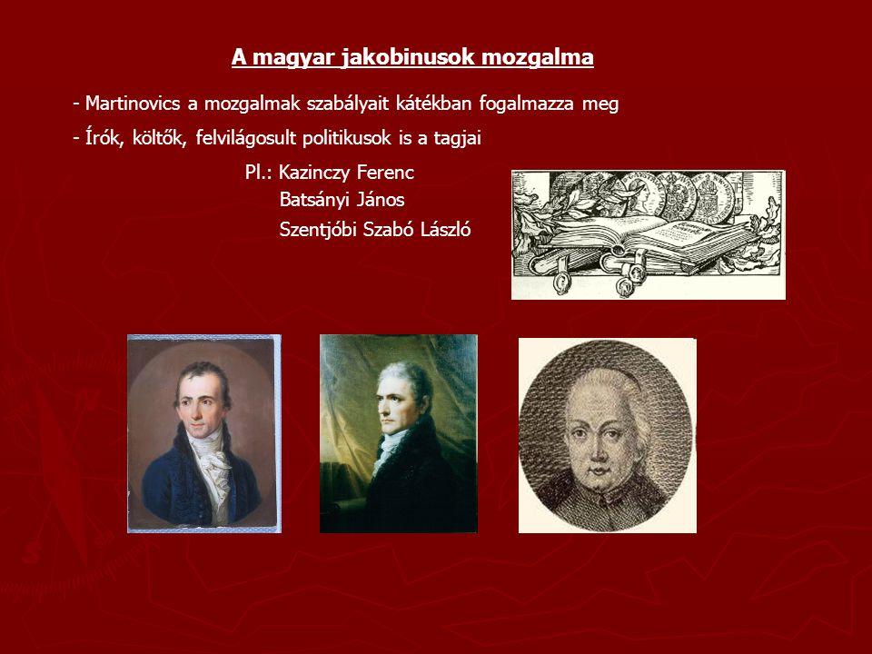 A magyar jakobinusok mozgalma