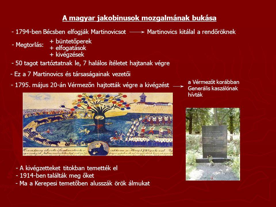 A magyar jakobinusok mozgalmának bukása