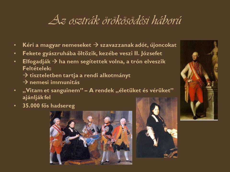 Az osztrák örökösödési háború