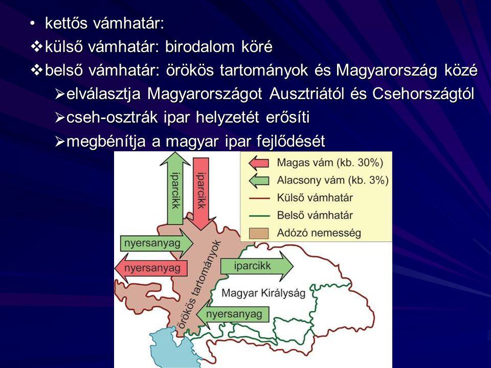 kettős vámhatár: külső vámhatár: birodalom köré. belső vámhatár: örökös tartományok és Magyarország közé.