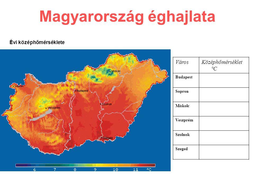 Magyarország éghajlata