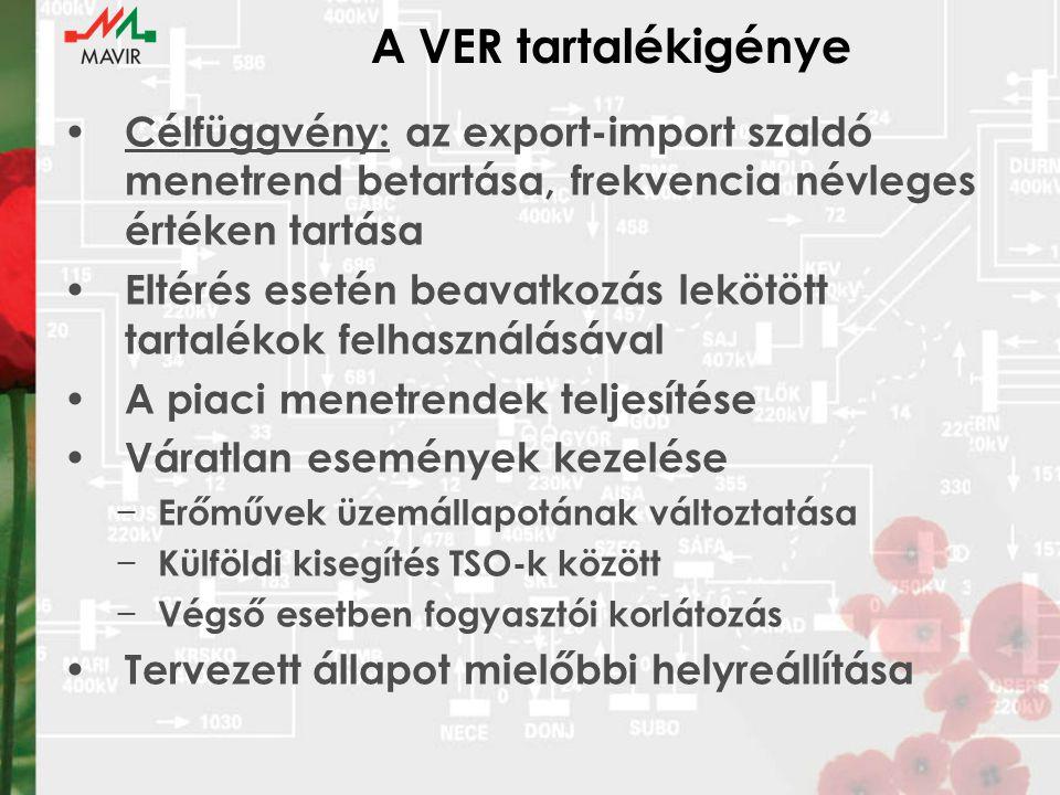 A VER tartalékigénye Célfüggvény: az export-import szaldó menetrend betartása, frekvencia névleges értéken tartása.