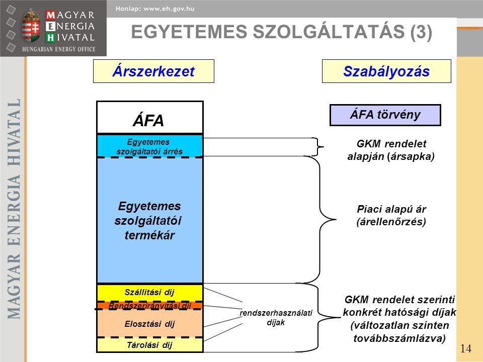 EGYETEMES SZOLGÁLTATÁS (3)