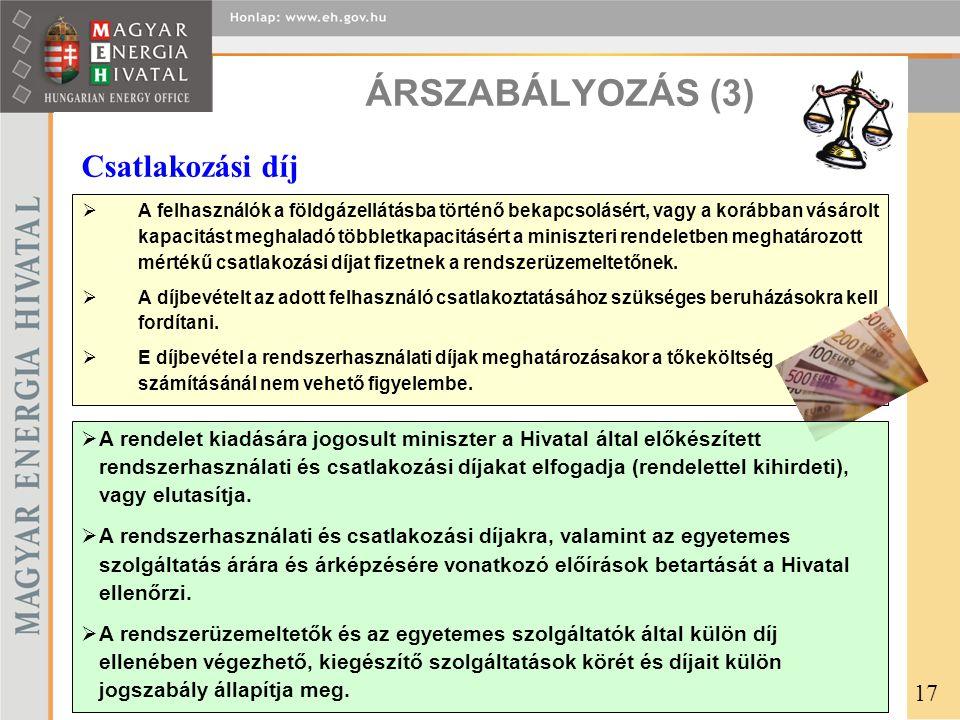 ÁRSZABÁLYOZÁS (3) Csatlakozási díj 17