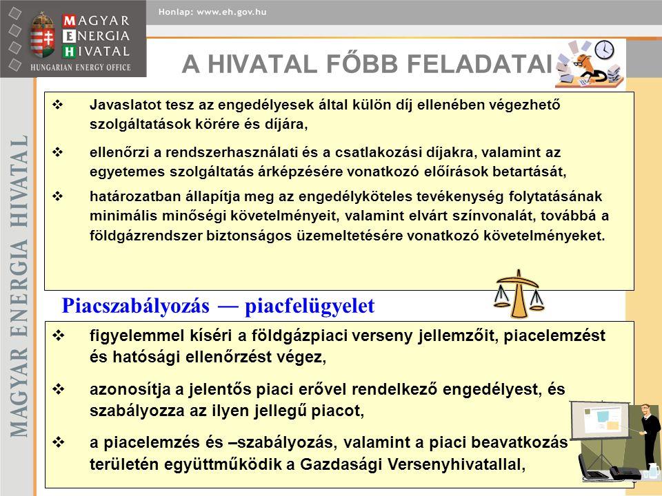 A HIVATAL FŐBB FELADATAI (5)