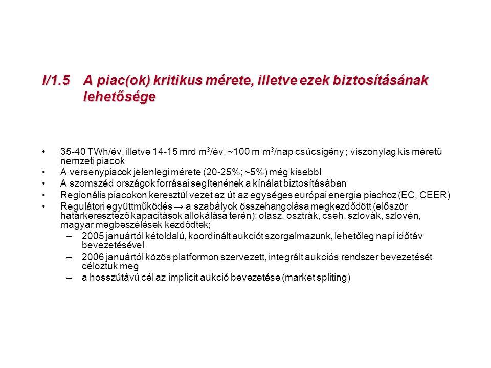 I/1.5 A piac(ok) kritikus mérete, illetve ezek biztosításának lehetősége
