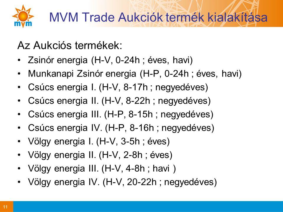 MVM Trade Aukciók termék kialakítása