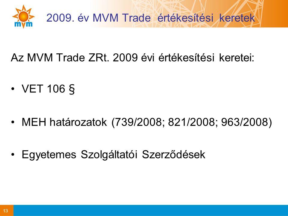 2009. év MVM Trade értékesítési keretek